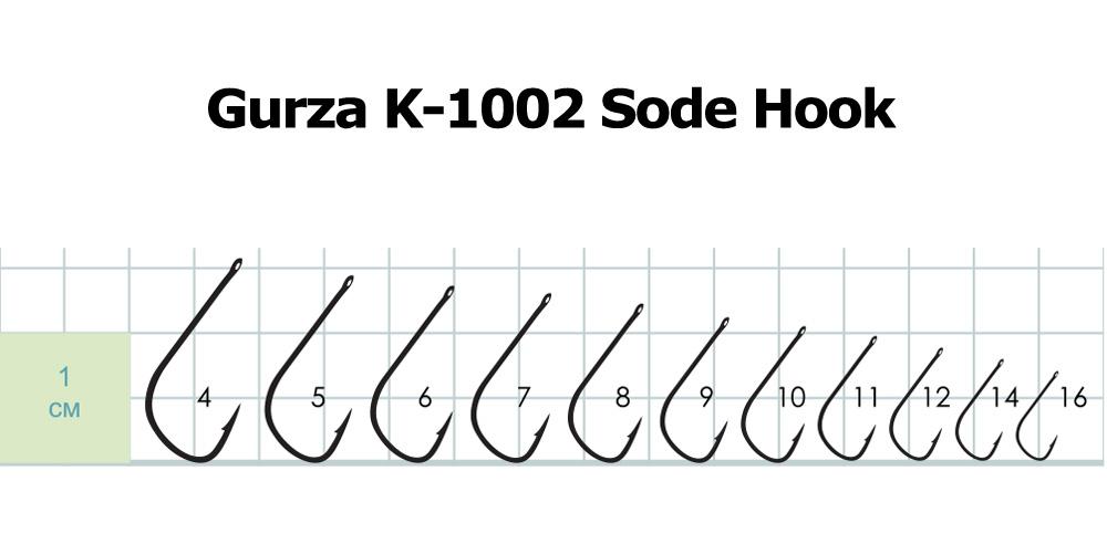 k-1002-sizes